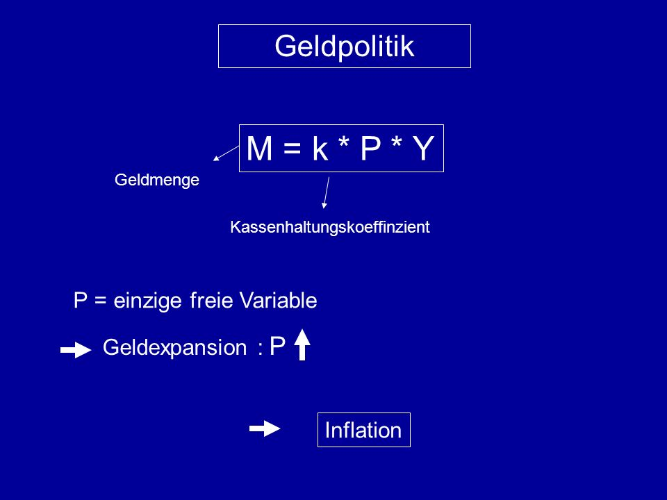 M = k * P * Y Geldpolitik P = einzige freie Variable Geldexpansion : P