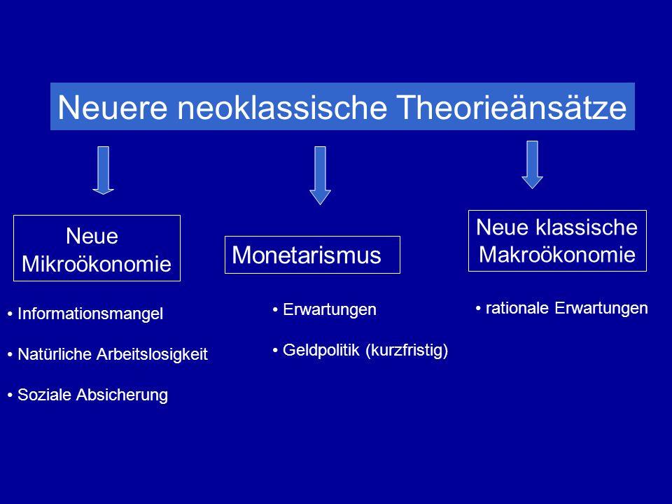 Neuere neoklassische Theorieänsätze