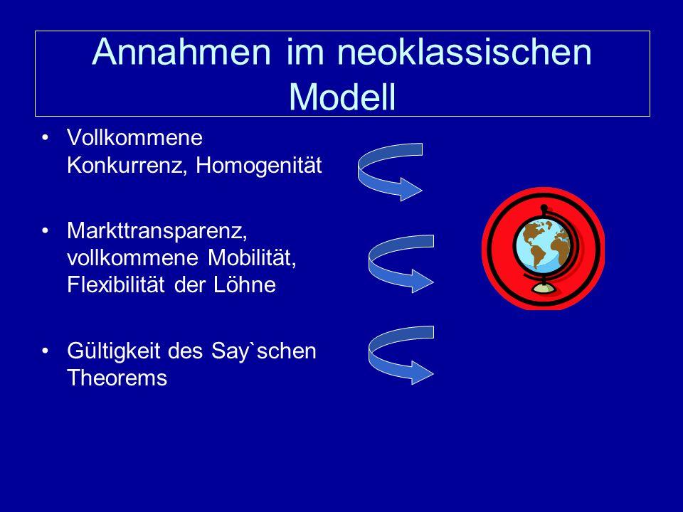 Annahmen im neoklassischen Modell
