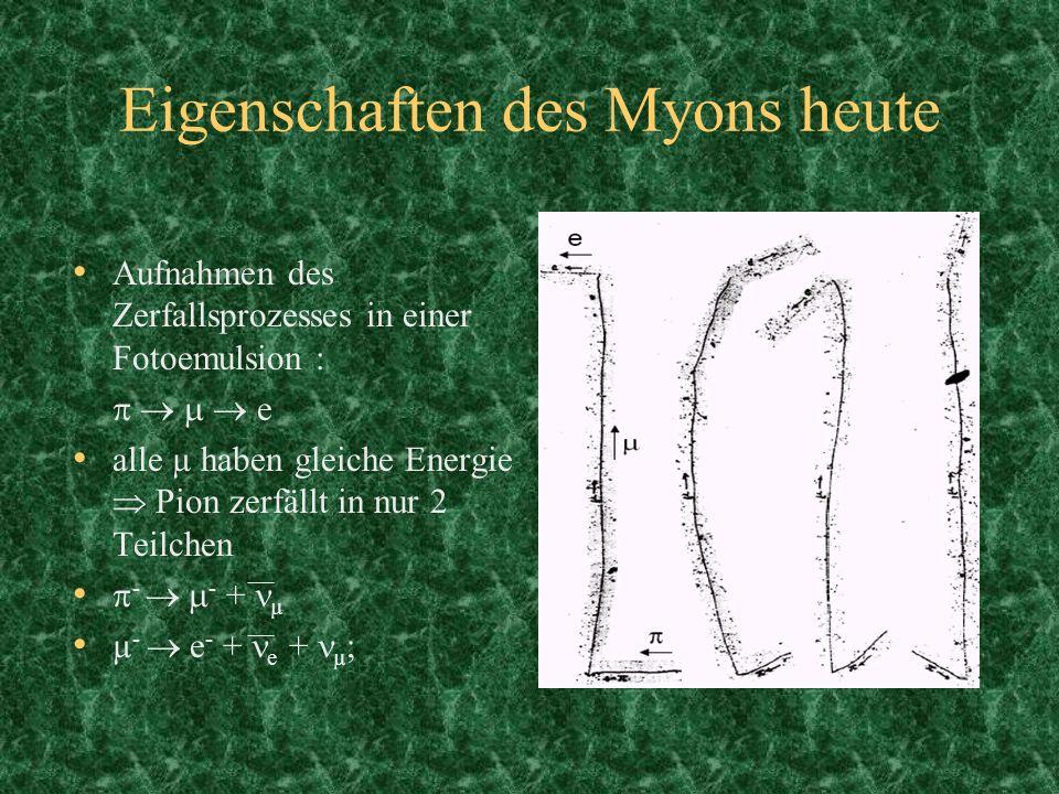 Eigenschaften des Myons heute