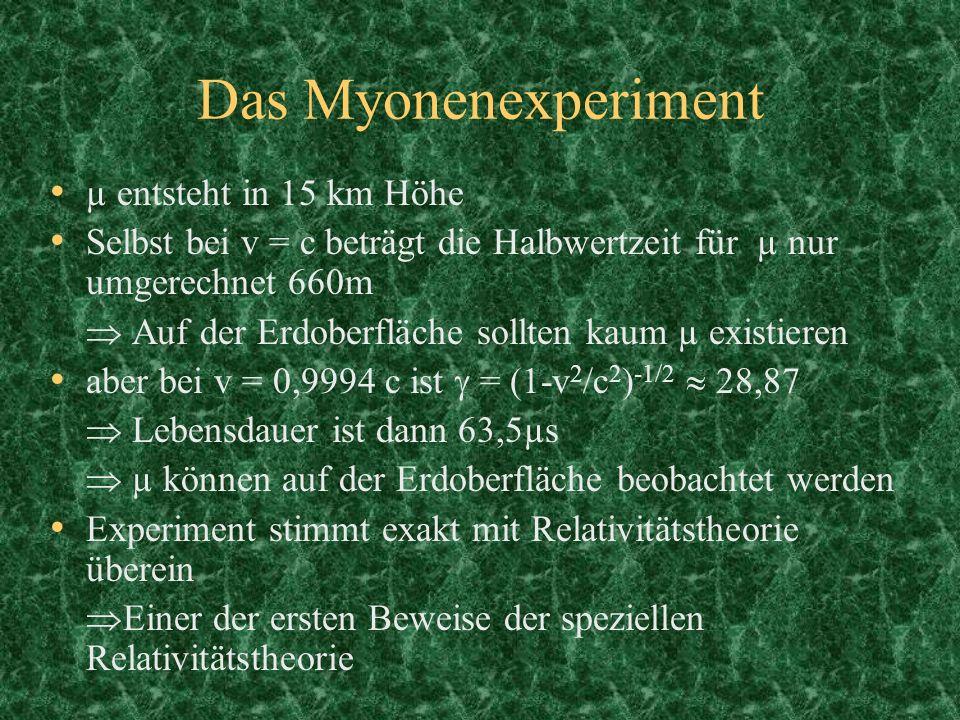 Das Myonenexperiment µ entsteht in 15 km Höhe