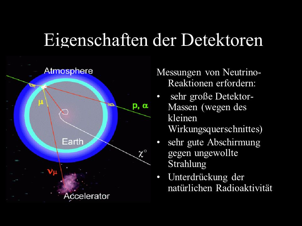 Eigenschaften der Detektoren