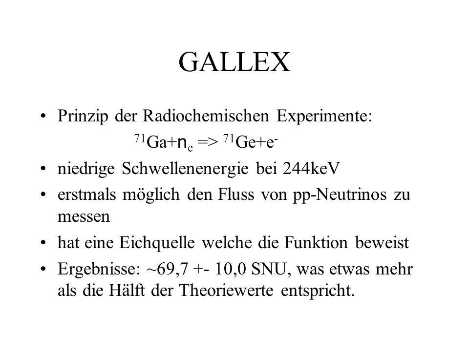 GALLEX Prinzip der Radiochemischen Experimente: 71Ga+ne => 71Ge+e-