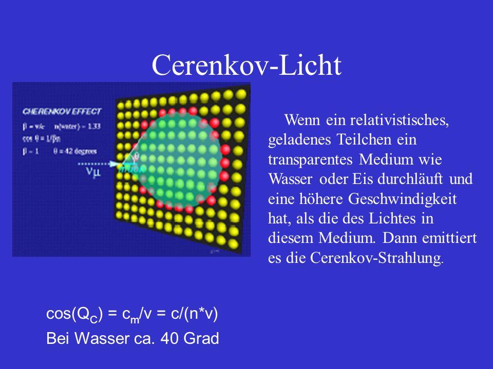 Cerenkov-Licht