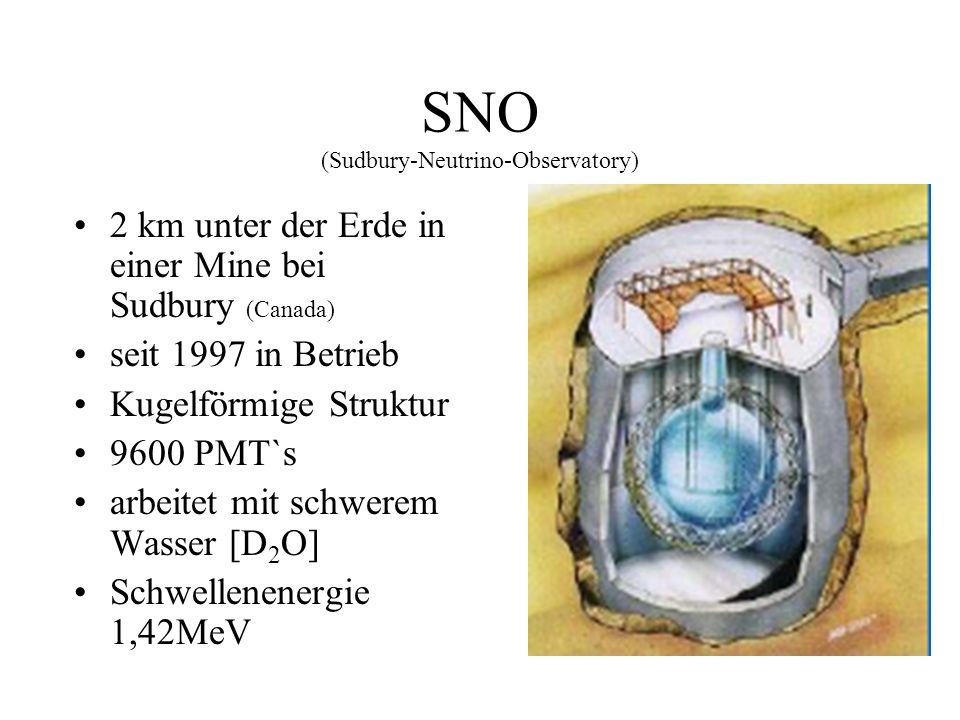 SNO (Sudbury-Neutrino-Observatory)