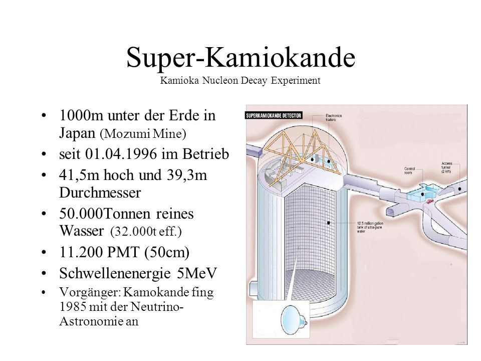 Super-Kamiokande Kamioka Nucleon Decay Experiment