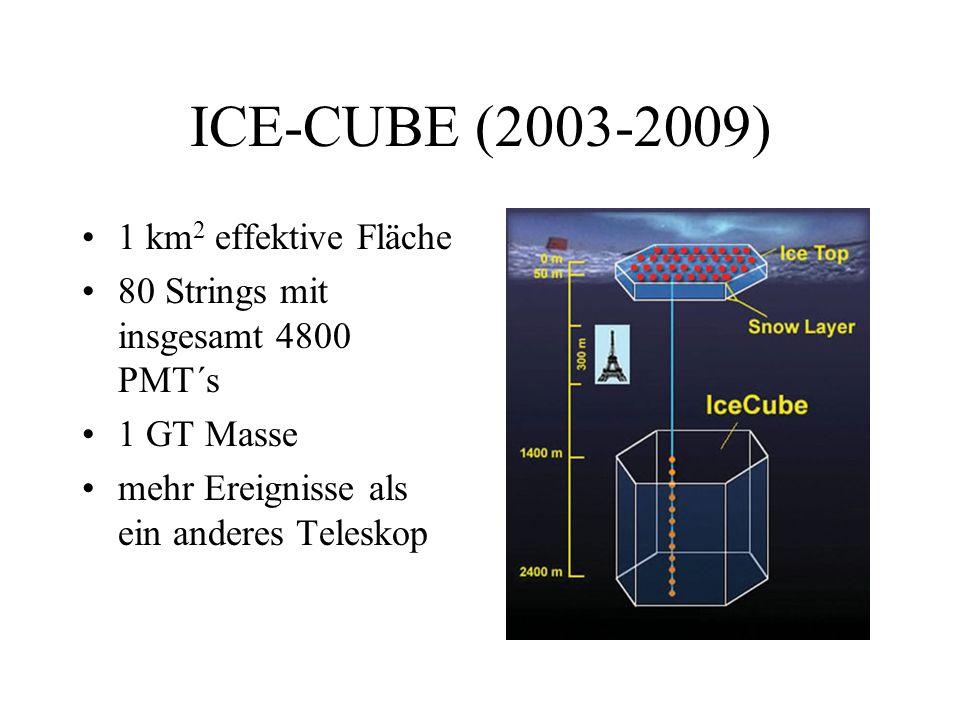 ICE-CUBE (2003-2009) 1 km2 effektive Fläche