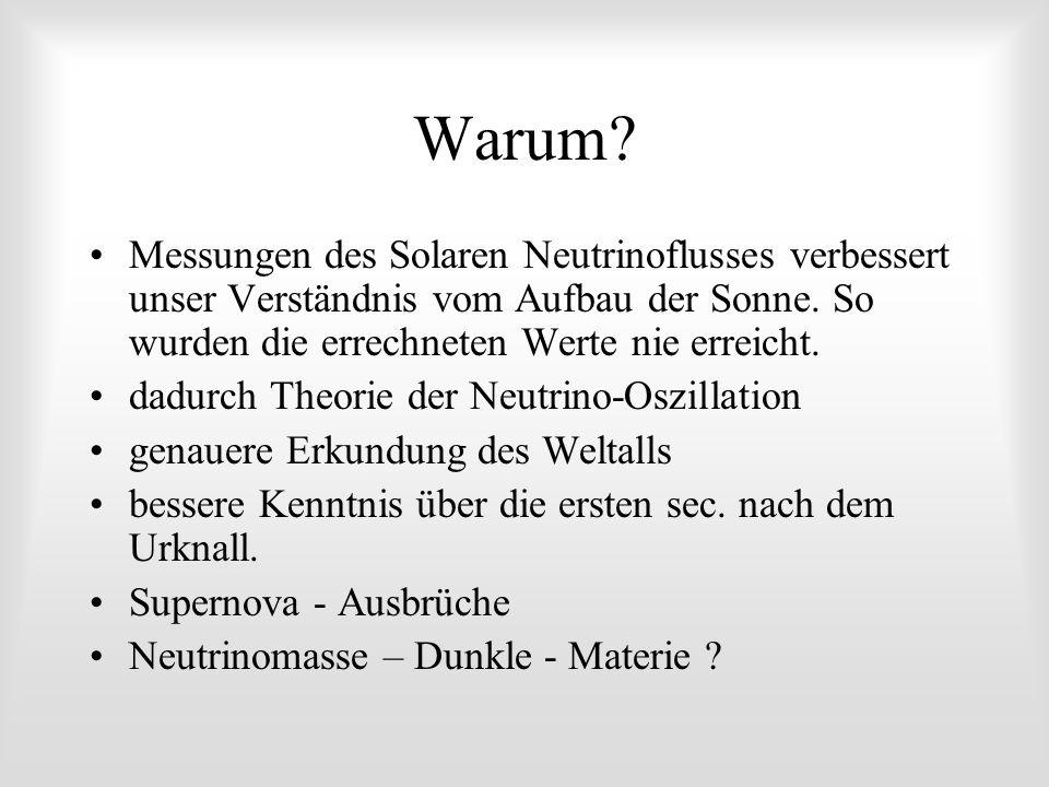 Warum Messungen des Solaren Neutrinoflusses verbessert unser Verständnis vom Aufbau der Sonne. So wurden die errechneten Werte nie erreicht.