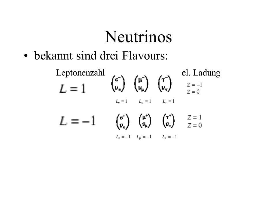 Neutrinos bekannt sind drei Flavours: Leptonenzahl el. Ladung
