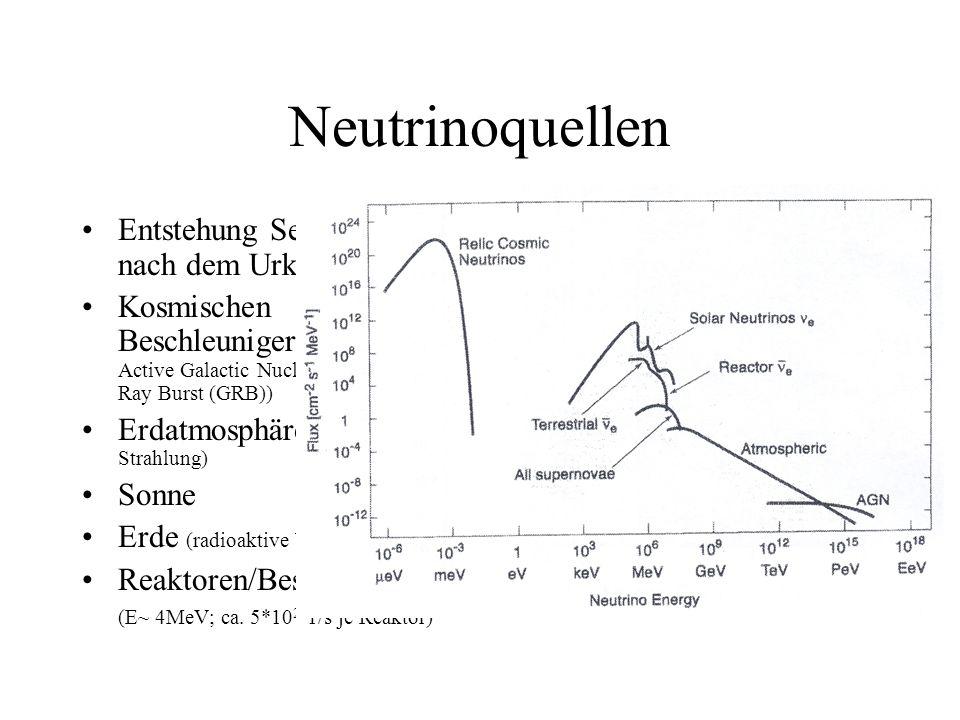 Neutrinoquellen Entstehung Sekunden nach dem Urknall