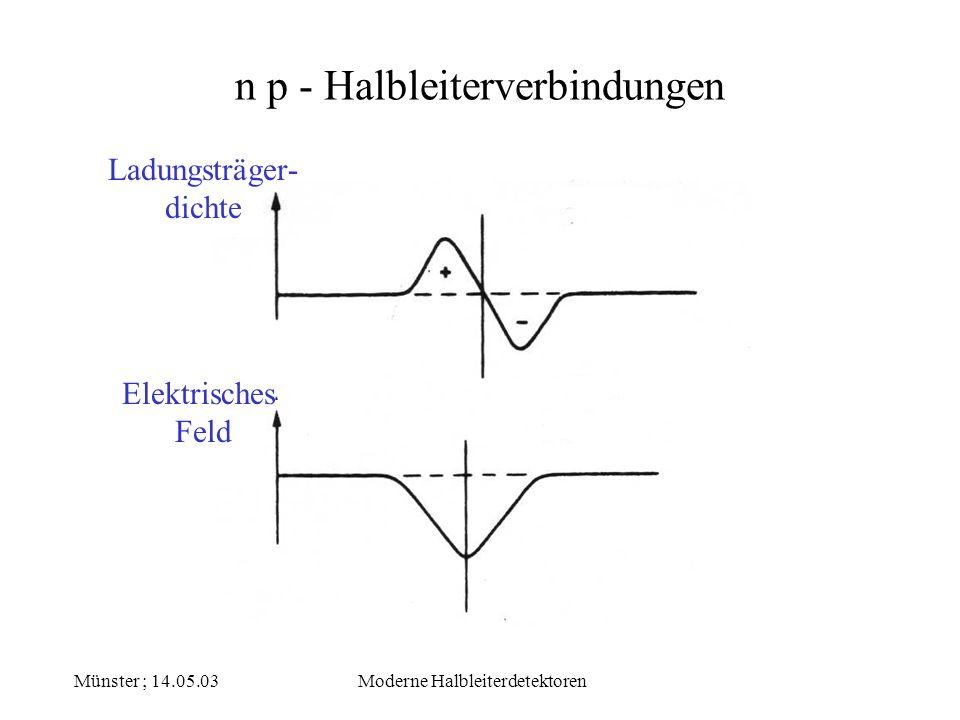 n p - Halbleiterverbindungen