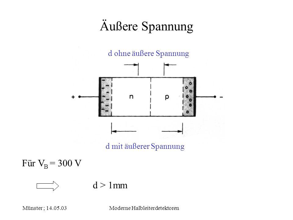 Moderne Halbleiterdetektoren