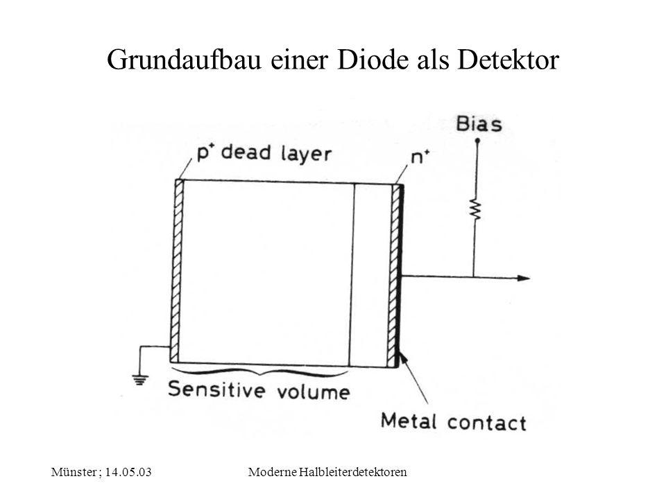Grundaufbau einer Diode als Detektor