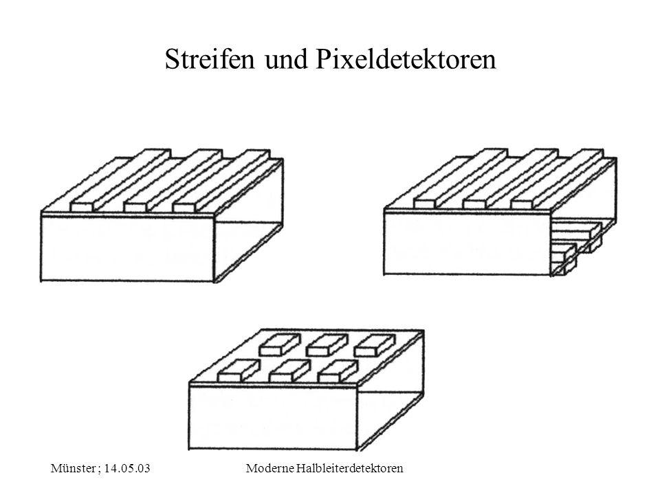 Streifen und Pixeldetektoren