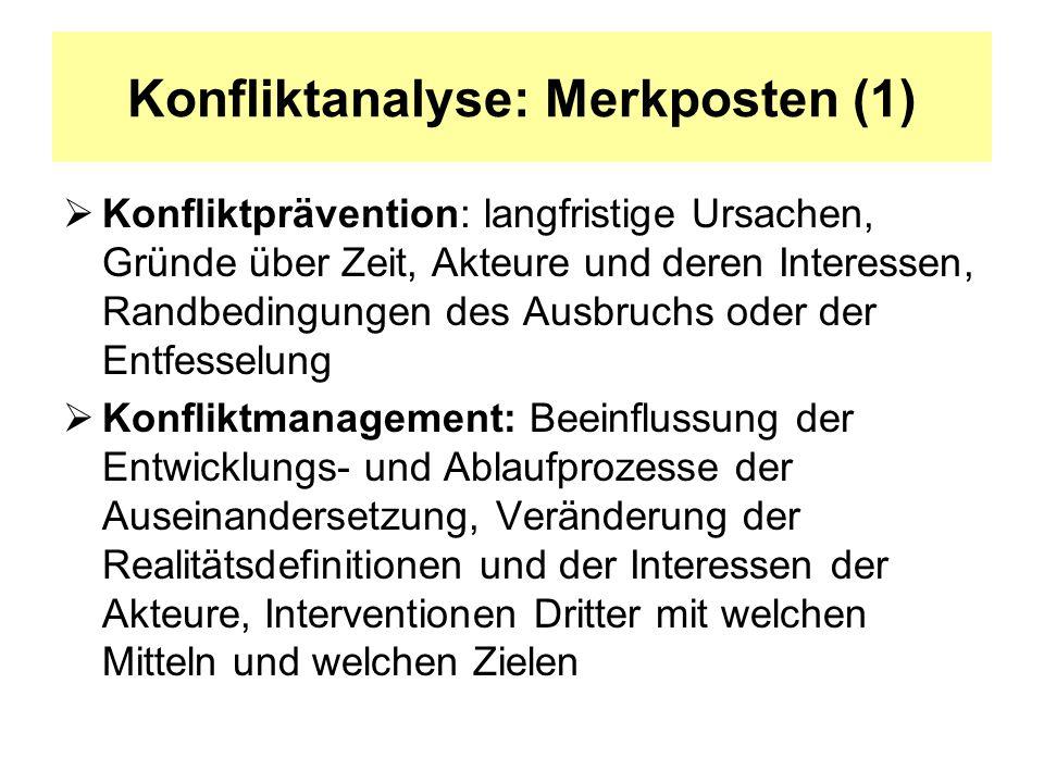 Konfliktanalyse: Merkposten (1)