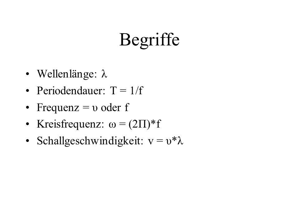 Begriffe Wellenlänge: λ Periodendauer: T = 1/f Frequenz = υ oder f