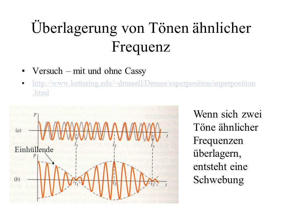 Überlagerung von Tönen ähnlicher Frequenz
