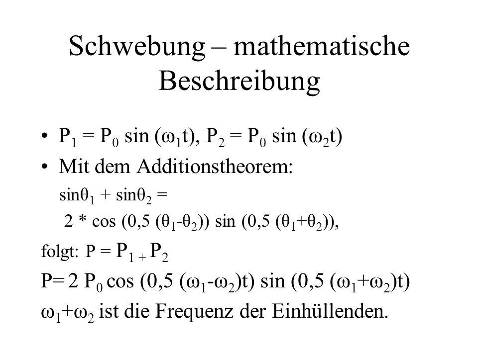 Schwebung – mathematische Beschreibung