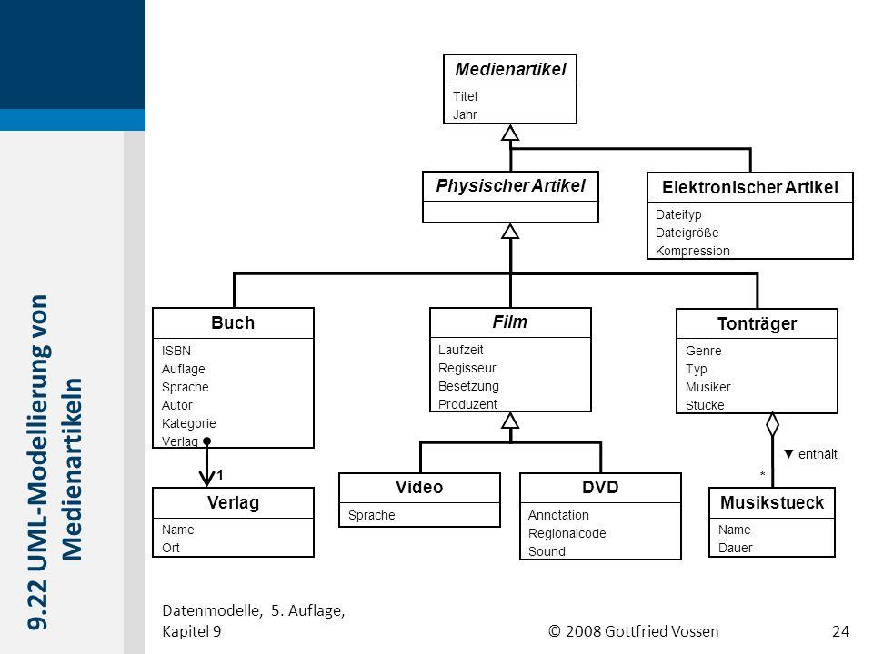 9.22 UML-Modellierung von Medienartikeln