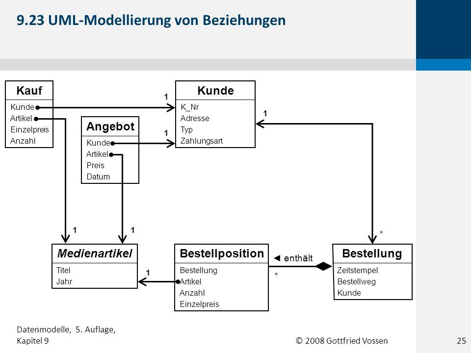 9.23 UML-Modellierung von Beziehungen