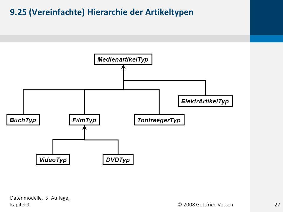 9.25 (Vereinfachte) Hierarchie der Artikeltypen