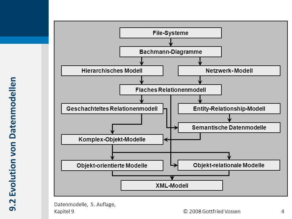 9.2 Evolution von Datenmodellen