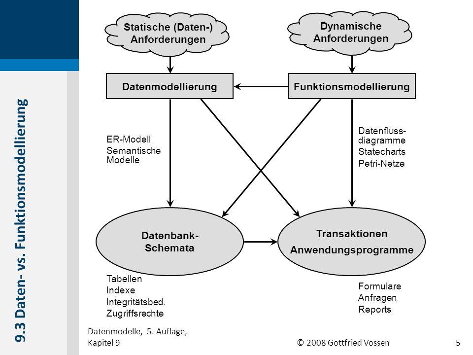 9.3 Daten- vs. Funktionsmodellierung