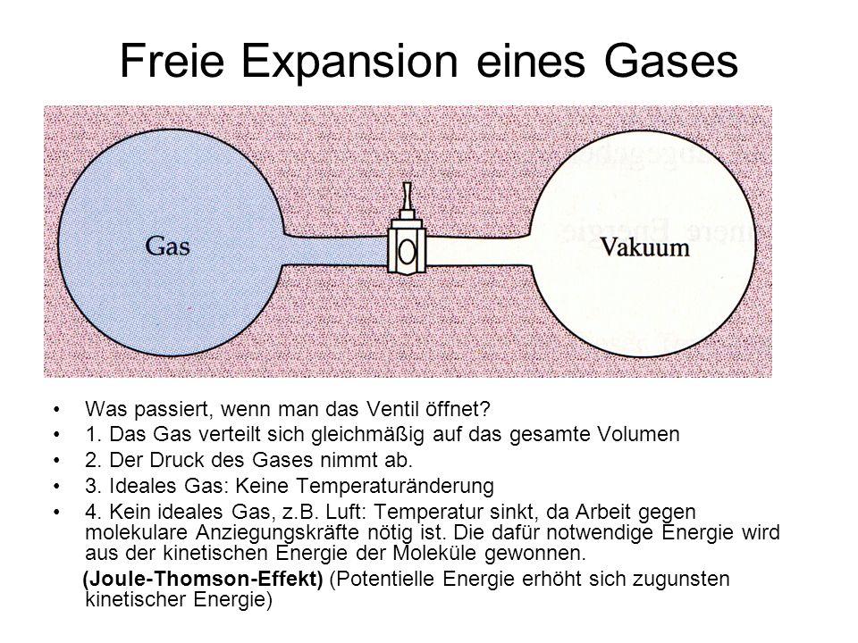 Freie Expansion eines Gases