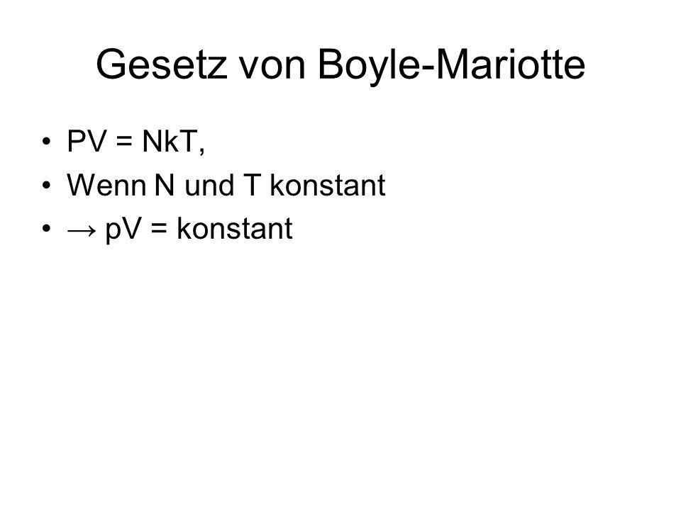 Gesetz von Boyle-Mariotte