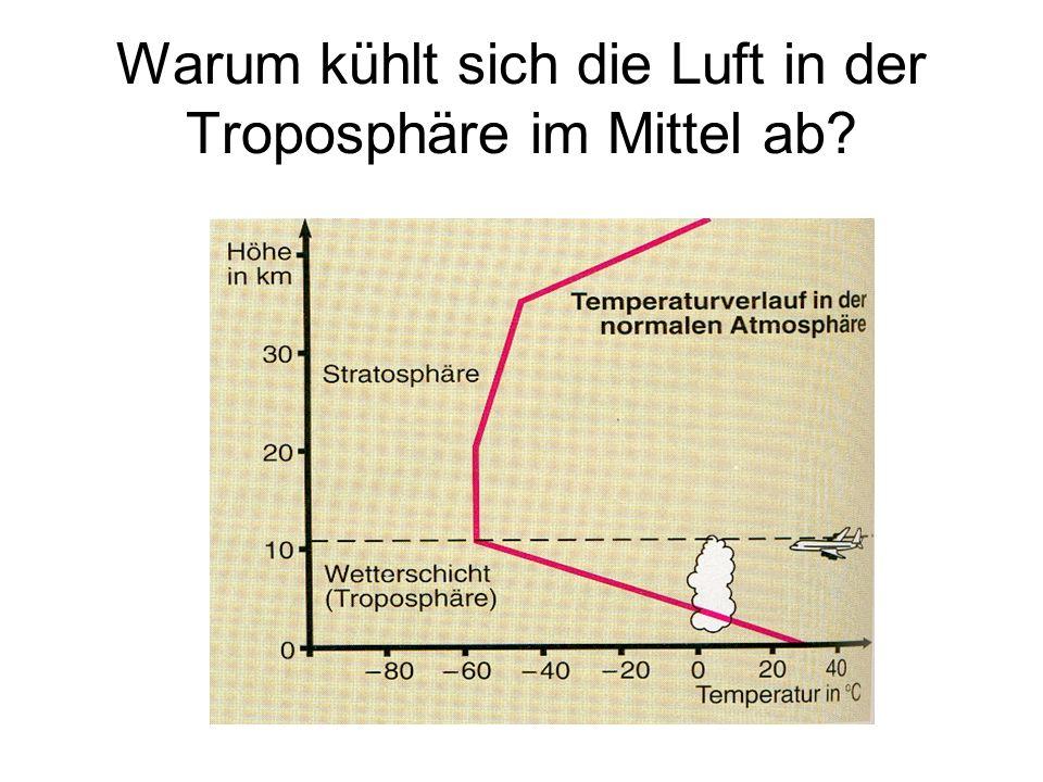 Warum kühlt sich die Luft in der Troposphäre im Mittel ab