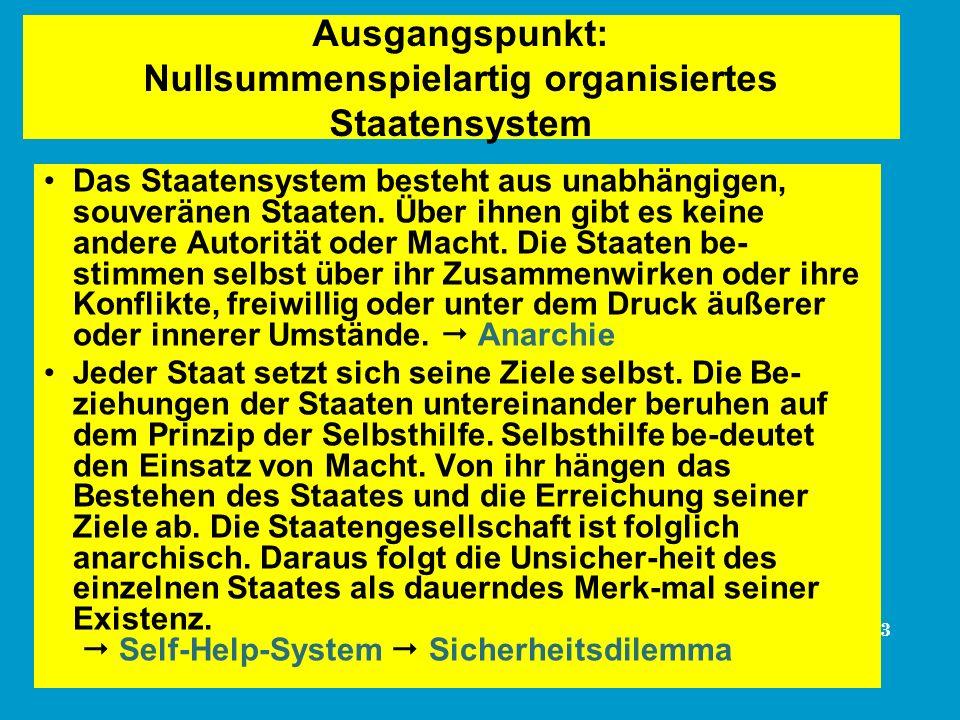 Ausgangspunkt: Nullsummenspielartig organisiertes Staatensystem