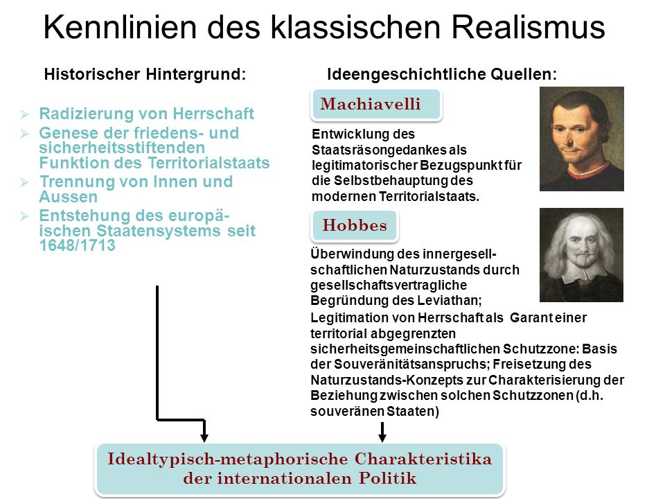 Kennlinien des klassischen Realismus