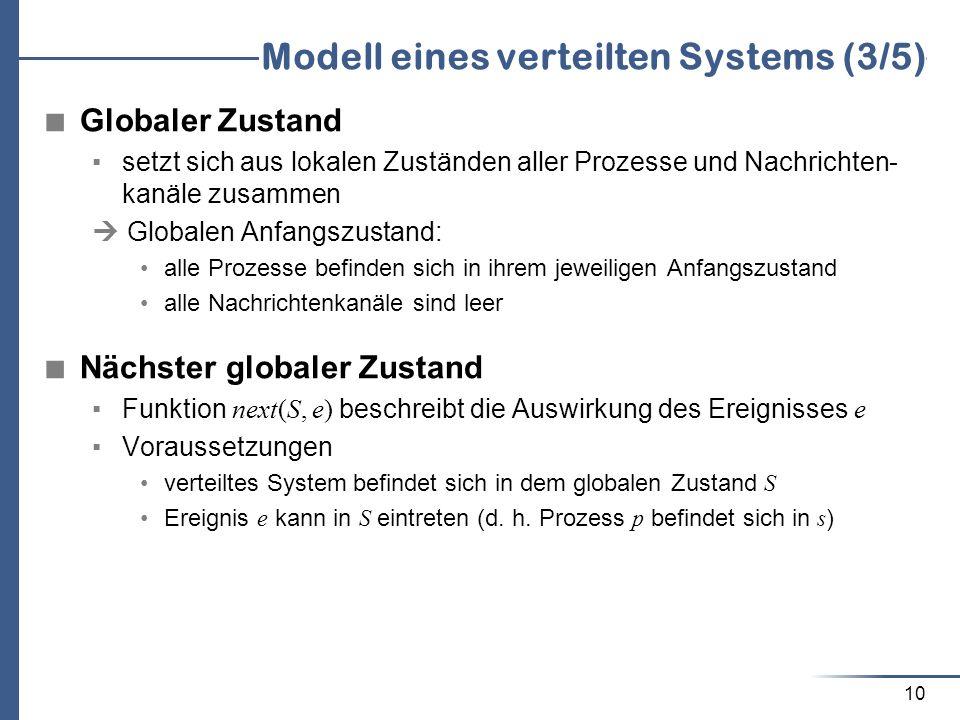 Modell eines verteilten Systems (3/5)