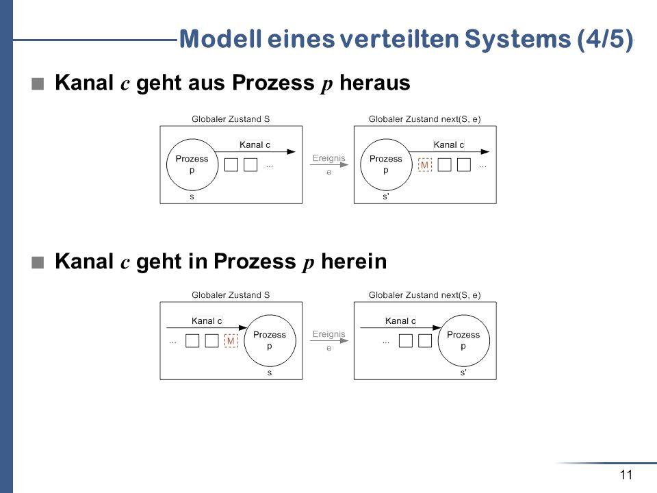 Modell eines verteilten Systems (4/5)