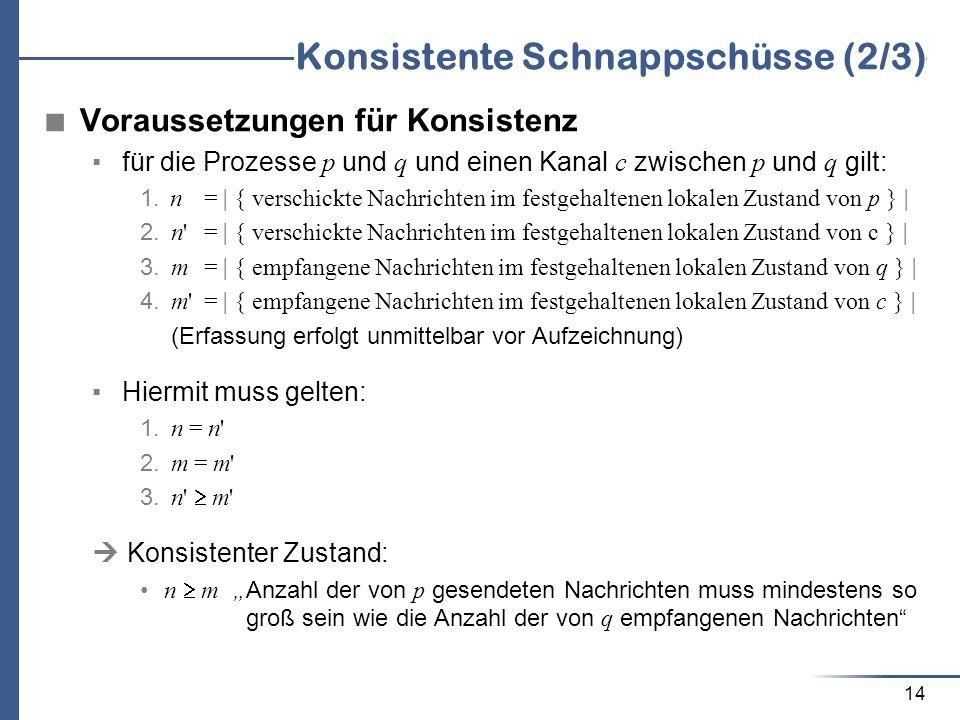 Konsistente Schnappschüsse (2/3)