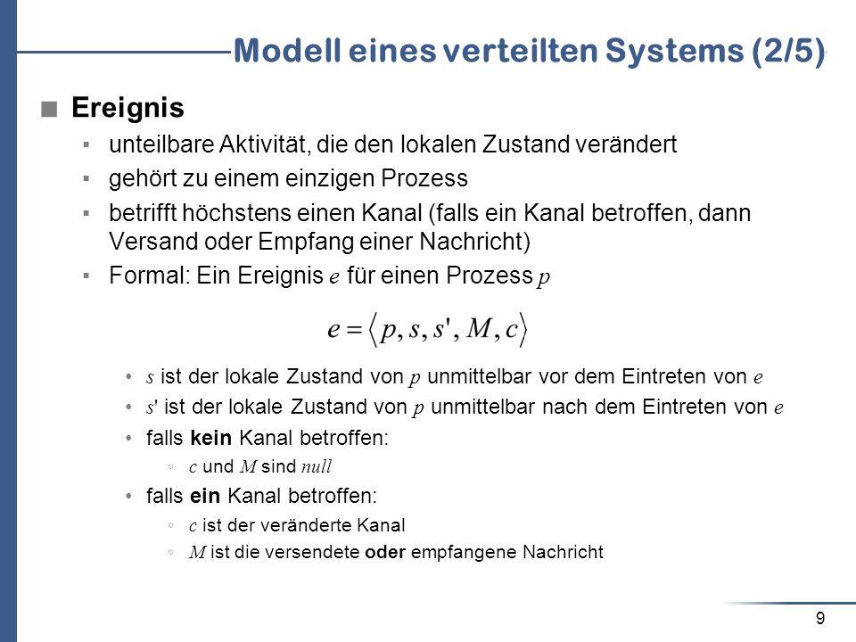 Modell eines verteilten Systems (2/5)