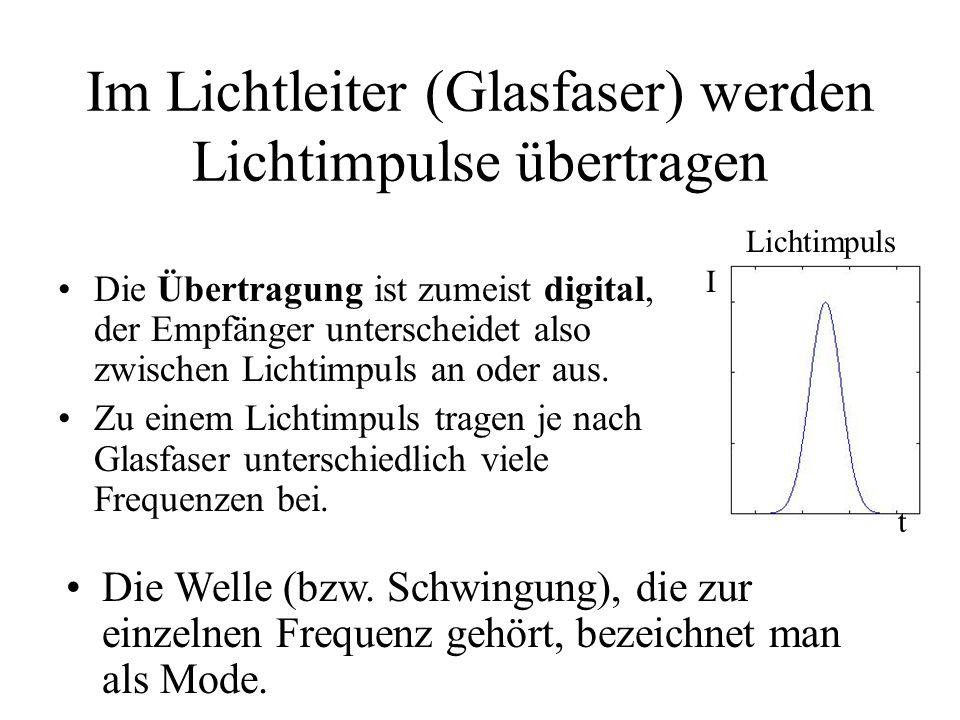 Im Lichtleiter (Glasfaser) werden Lichtimpulse übertragen