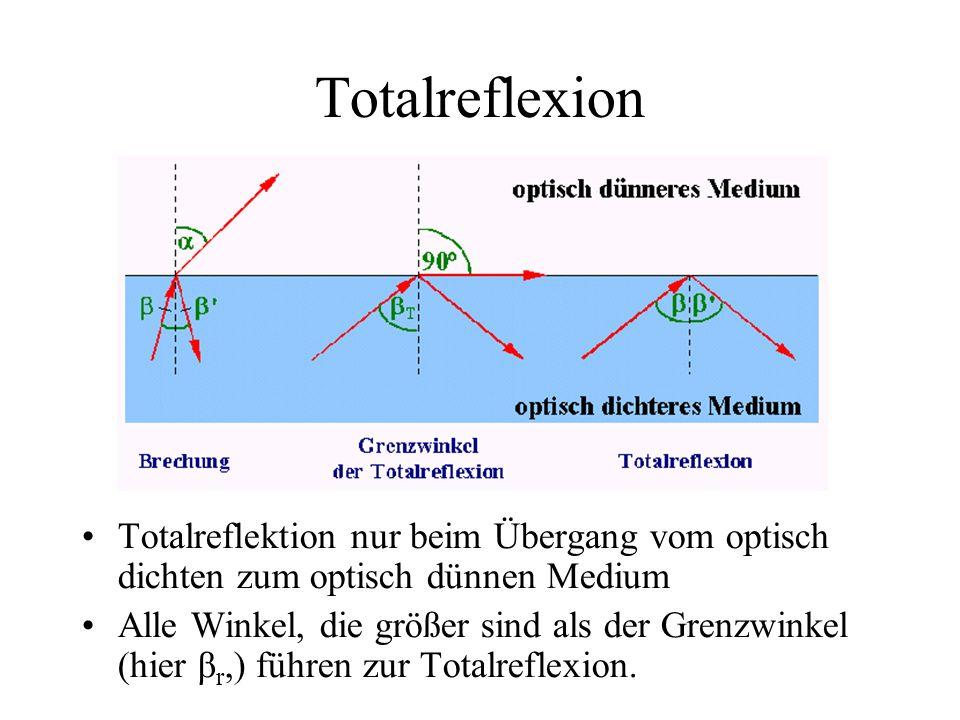 Totalreflexion Totalreflektion nur beim Übergang vom optisch dichten zum optisch dünnen Medium.