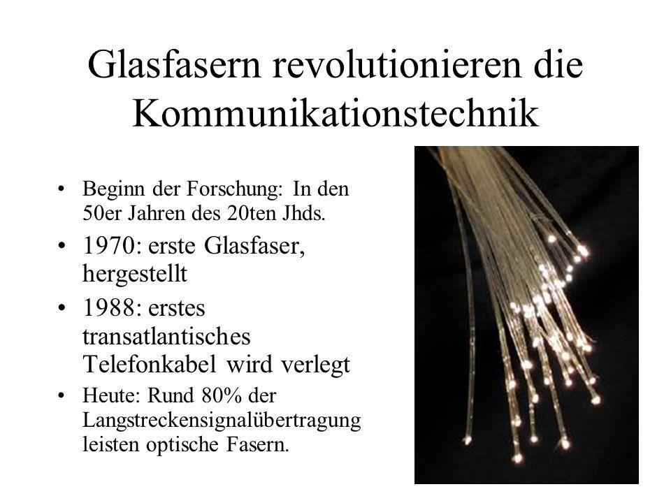 Glasfasern revolutionieren die Kommunikationstechnik