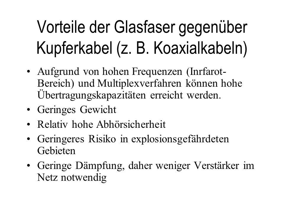 Vorteile der Glasfaser gegenüber Kupferkabel (z. B. Koaxialkabeln)