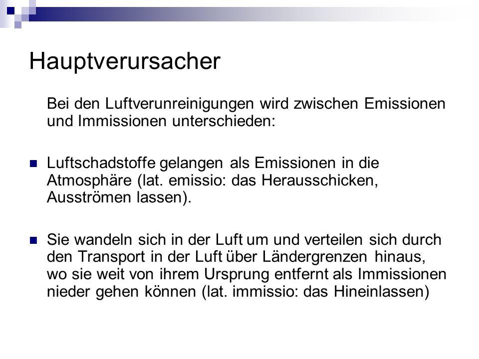 HauptverursacherHauptverursacher: Bei den Luftverunreinigungen wird zwischen Emissionen und Immissionen unterschieden: