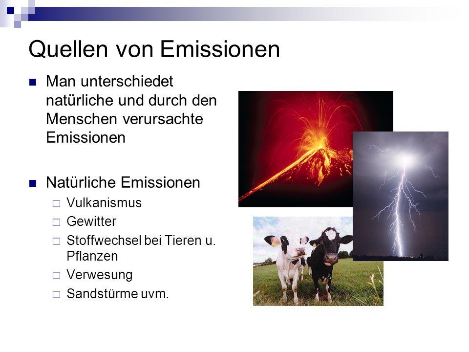Quellen von Emissionen