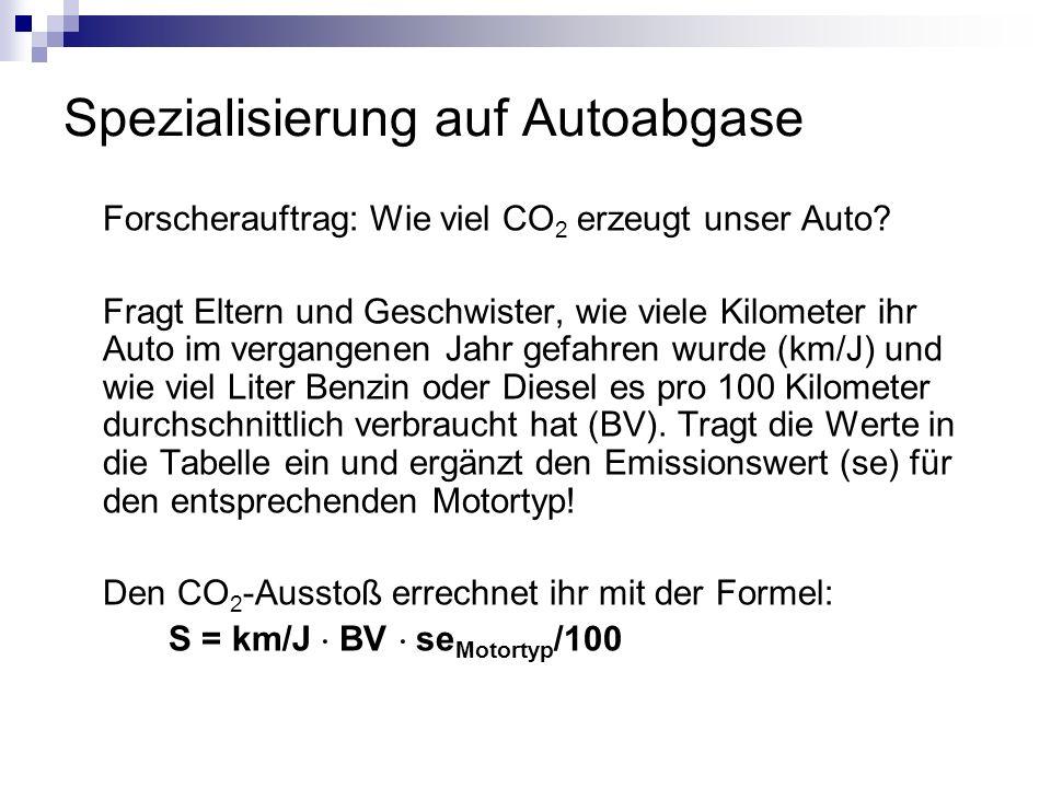 Spezialisierung auf Autoabgase