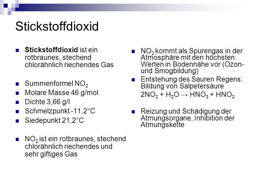 Stickstoffdioxid