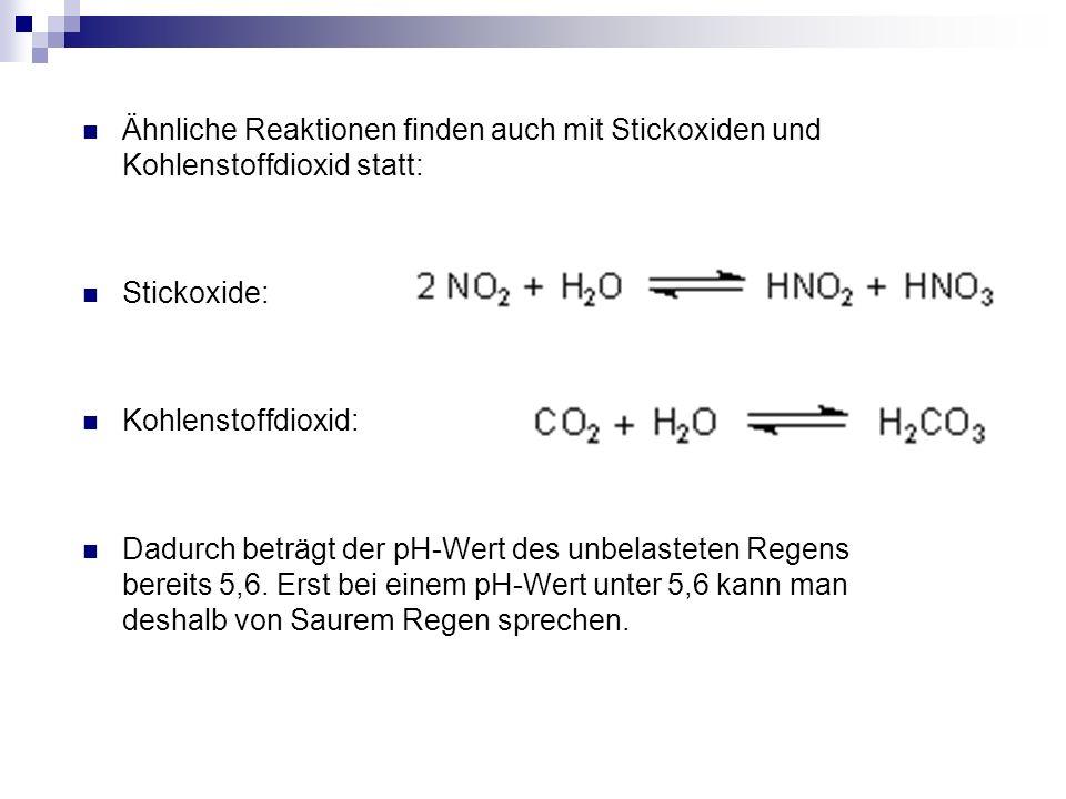 Ähnliche Reaktionen finden auch mit Stickoxiden und Kohlenstoffdioxid statt: