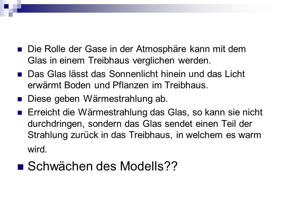 Die Rolle der Gase in der Atmosphäre kann mit dem Glas in einem Treibhaus verglichen werden.