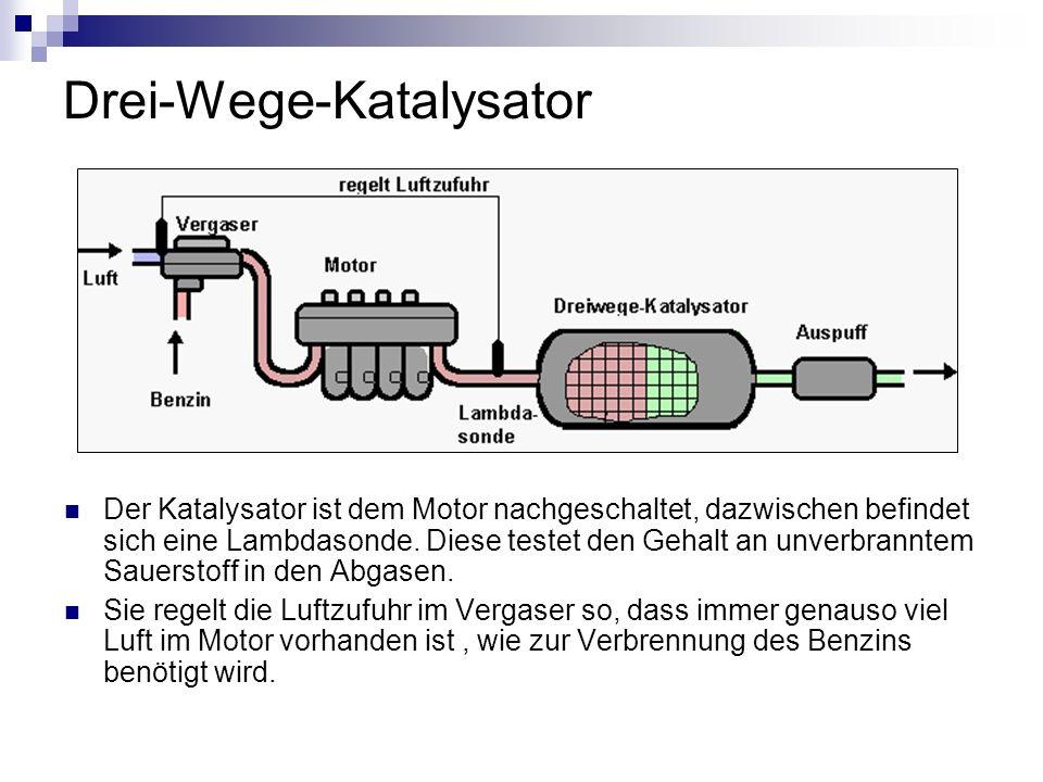 Drei-Wege-Katalysator
