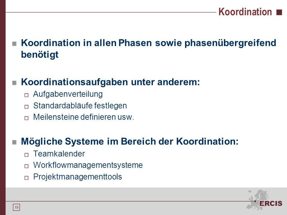 KoordinationKoordination in allen Phasen sowie phasenübergreifend benötigt. Koordinationsaufgaben unter anderem: