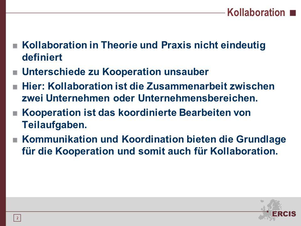 Kollaboration Kollaboration in Theorie und Praxis nicht eindeutig definiert. Unterschiede zu Kooperation unsauber.