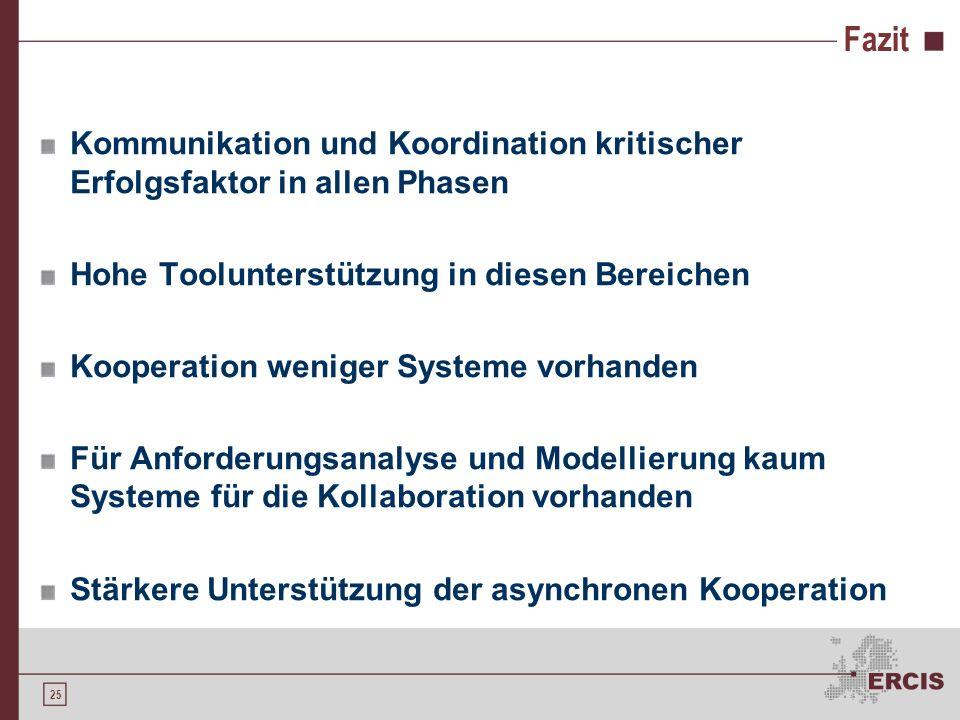 FazitKommunikation und Koordination kritischer Erfolgsfaktor in allen Phasen. Hohe Toolunterstützung in diesen Bereichen.
